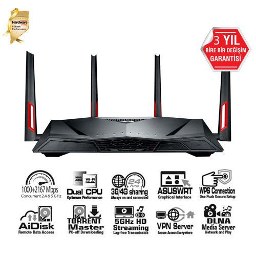ASUS DSL-AC88U ADSL2+,VDSL, Fiber Modem AC3100
